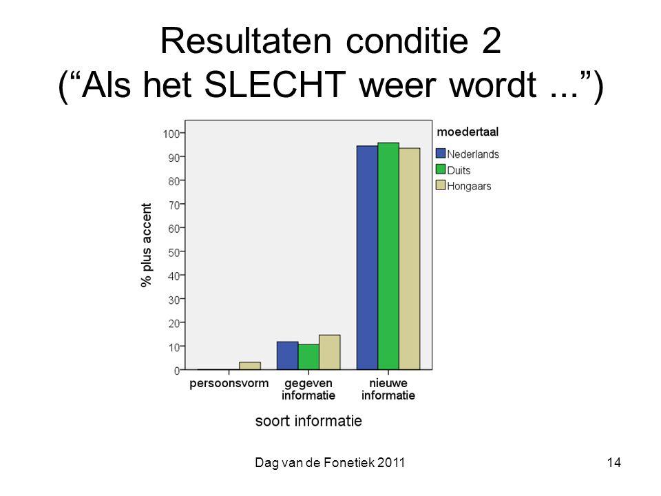 Dag van de Fonetiek 201114 Resultaten conditie 2 ( Als het SLECHT weer wordt... )