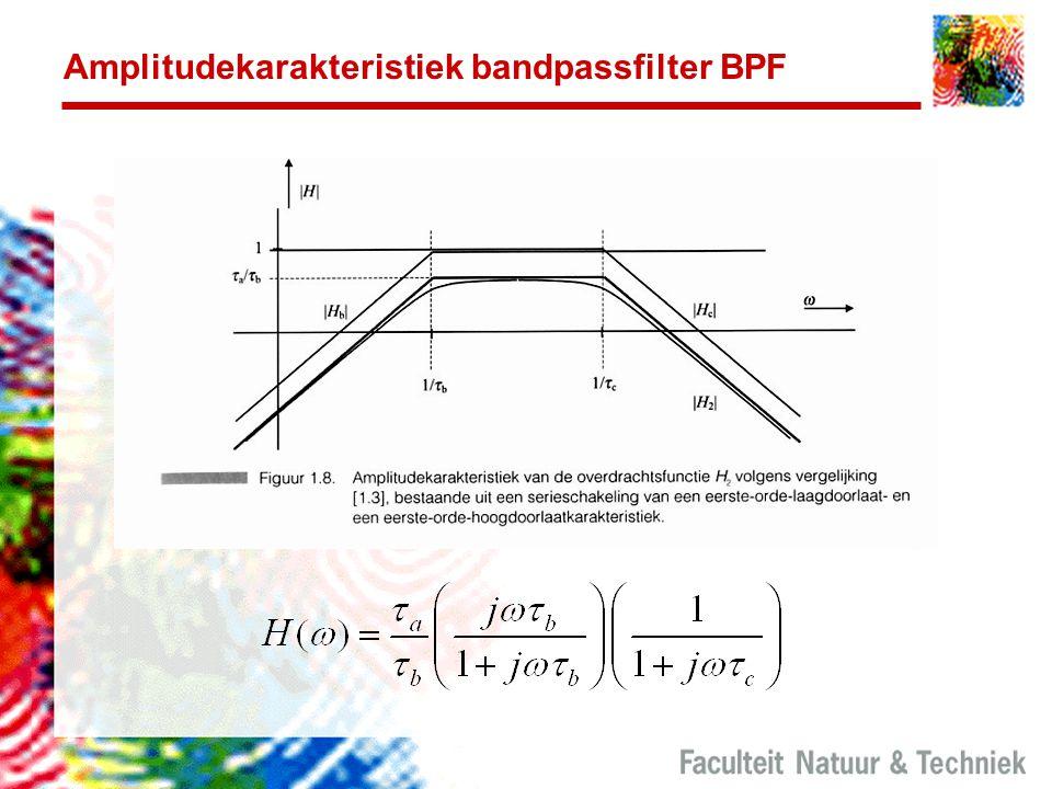 Amplitudekarakteristiek bandpassfilter BPF