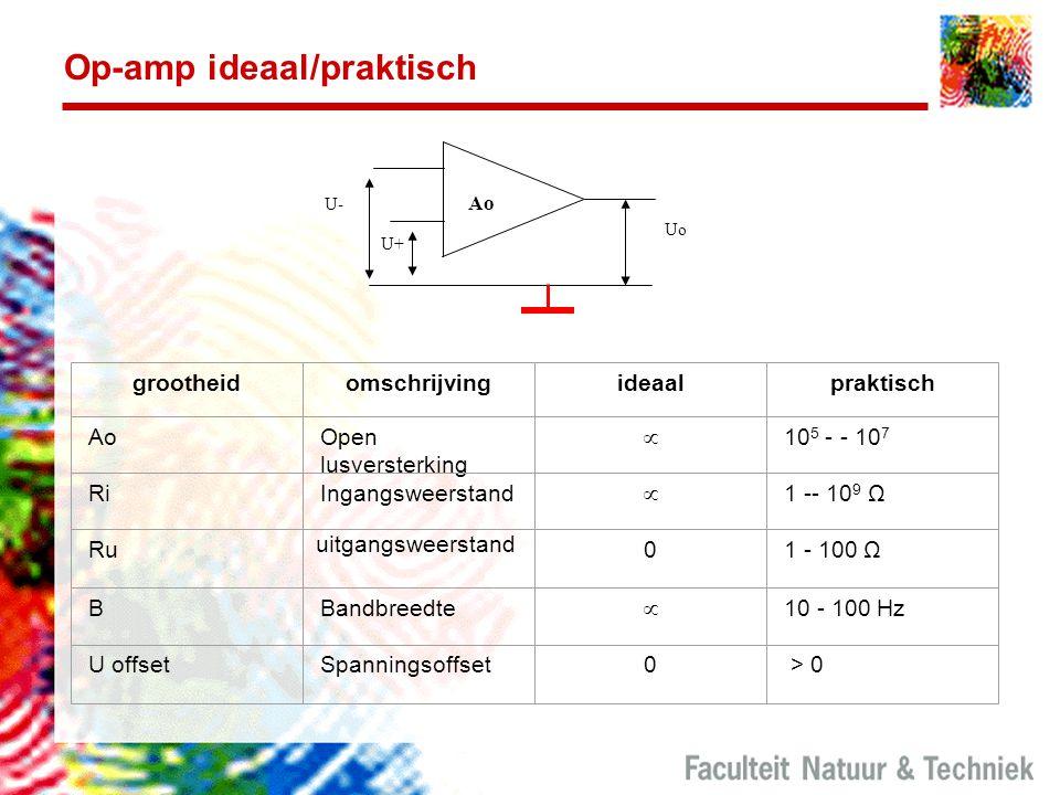 Op-amp ideaal/praktisch grootheidomschrijvingideaalpraktisch AoOpen lusversterking  10 5 - - 10 7 RiIngangsweerstand  1 -- 10 9 Ω Ru uitgangsweersta
