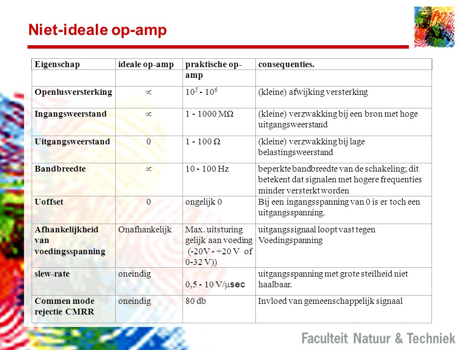 Niet-ideale op-amp Eigenschapideale op-amppraktische op- amp consequenties. Openlusversterking  10 5 - 10 6 (kleine) afwijking versterking Ingangswee