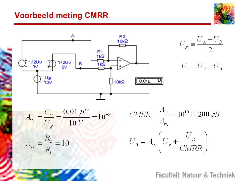 Voorbeeld meting CMRR