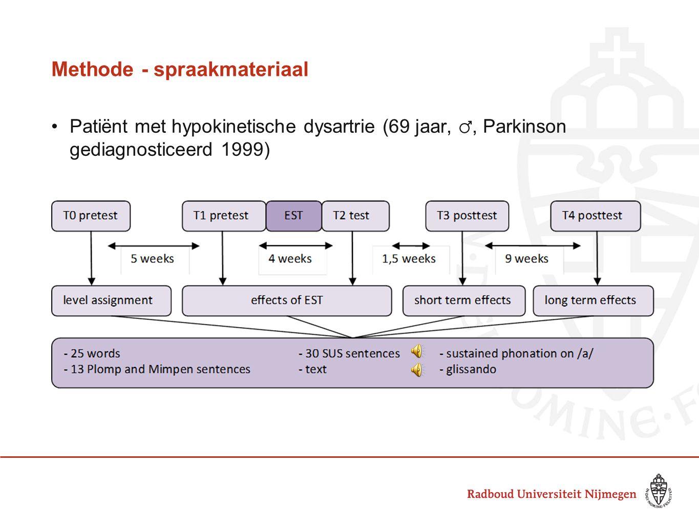 Methode - spraakmateriaal Patiënt met hypokinetische dysartrie (69 jaar, ♂, Parkinson gediagnosticeerd 1999)