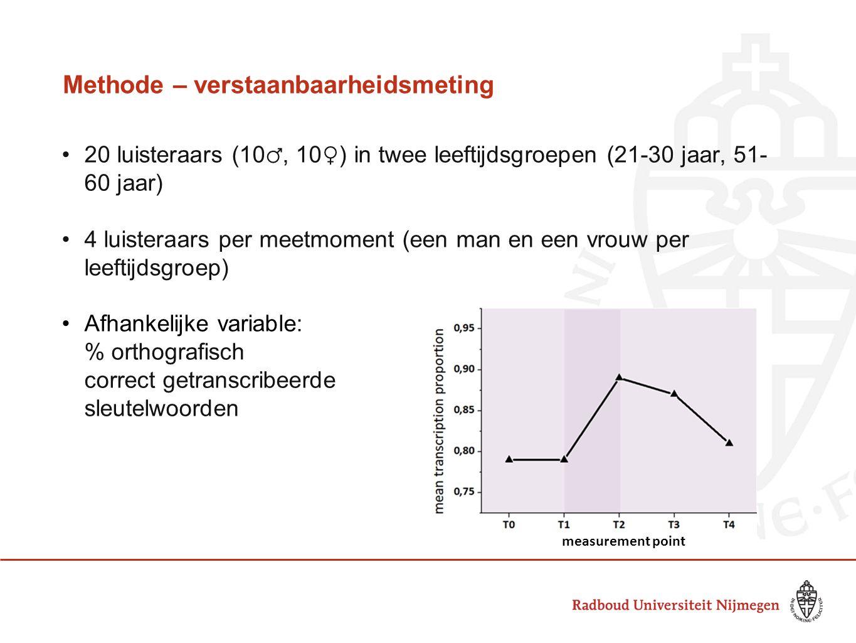 Methode SpraakmateriaalMatenFormules - /a/ (b.v.baan) - /i/ (b.v.