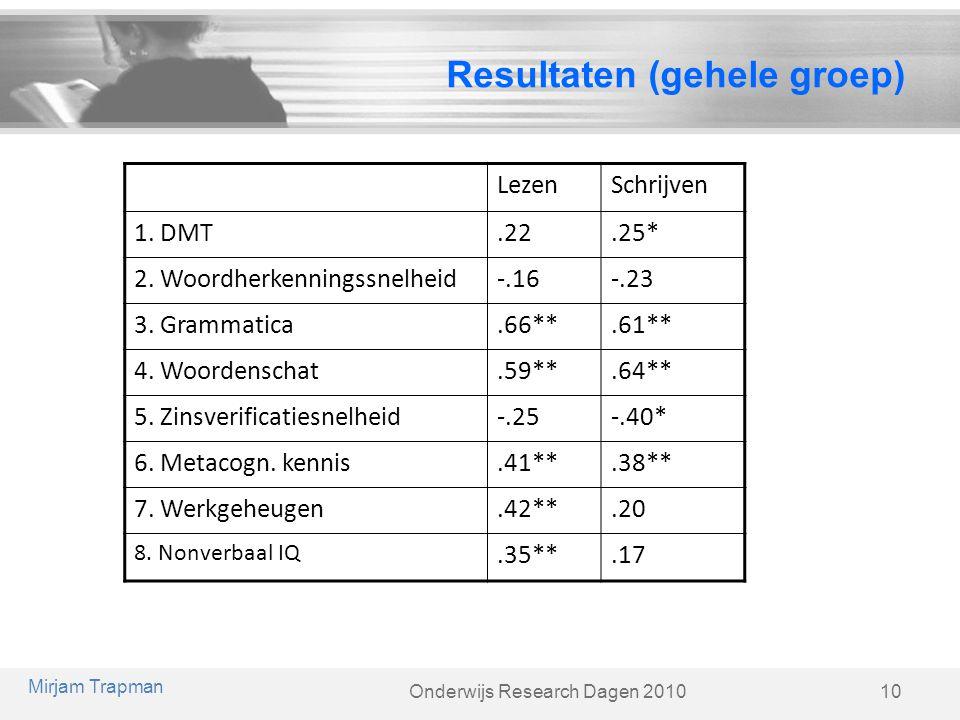 Onderwijs Research Dagen 2010 Resultaten (gehele groep) 10 Mirjam Trapman LezenSchrijven 1. DMT.22.25* 2. Woordherkenningssnelheid-.16-.23 3. Grammati