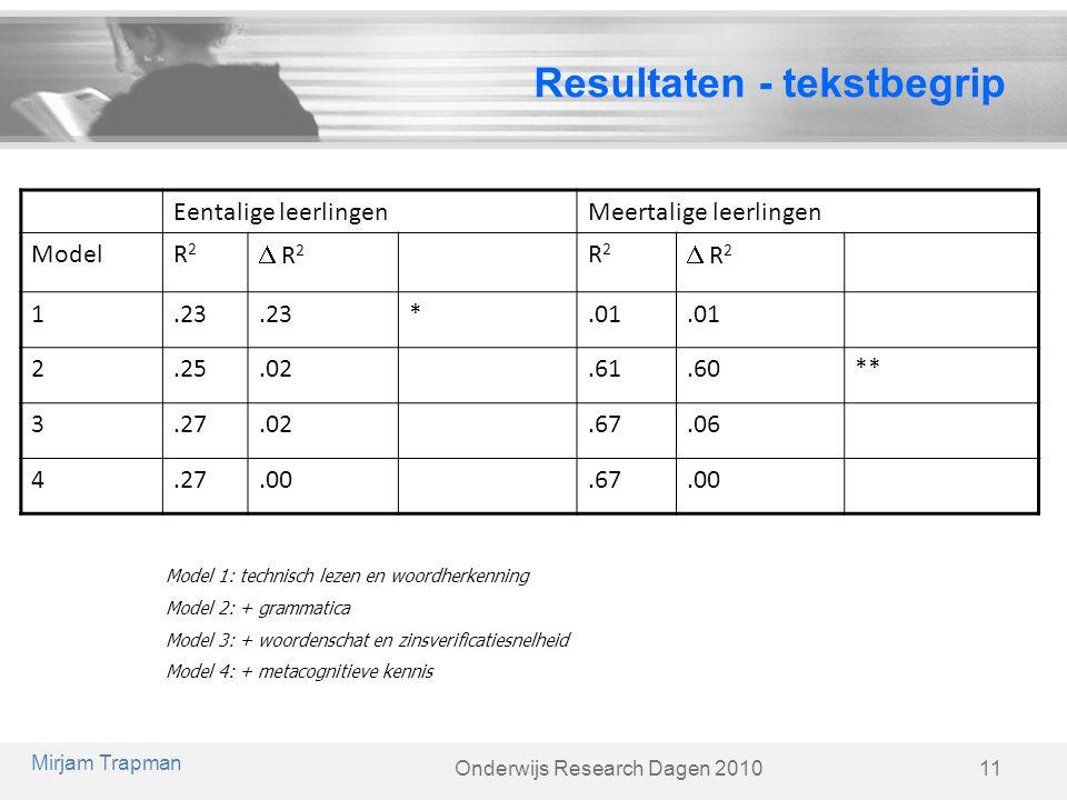 Onderwijs Research Dagen 2010 Resultaten - tekstbegrip 11 Mirjam Trapman Eentalige leerlingenMeertalige leerlingen ModelR2R2  R 2 R2R2 1.23 *.01 2.25