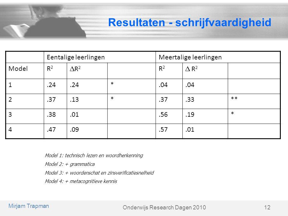 Onderwijs Research Dagen 2010 Resultaten - schrijfvaardigheid 12 Mirjam Trapman Eentalige leerlingenMeertalige leerlingen ModelR2R2 R2R2 R2R2  R 2