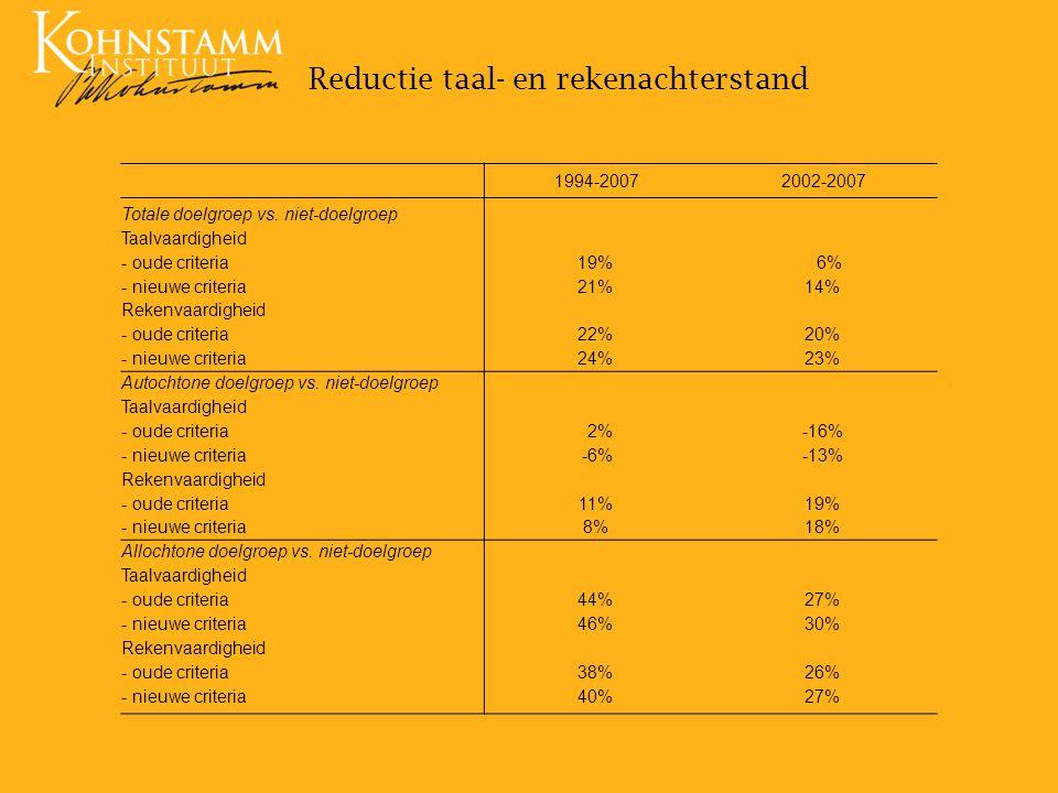 Reductie taal- en rekenachterstand 1994-20072002-2007 Totale doelgroep vs. niet-doelgroep Taalvaardigheid - oude criteria19% 6% - nieuwe criteria21%14