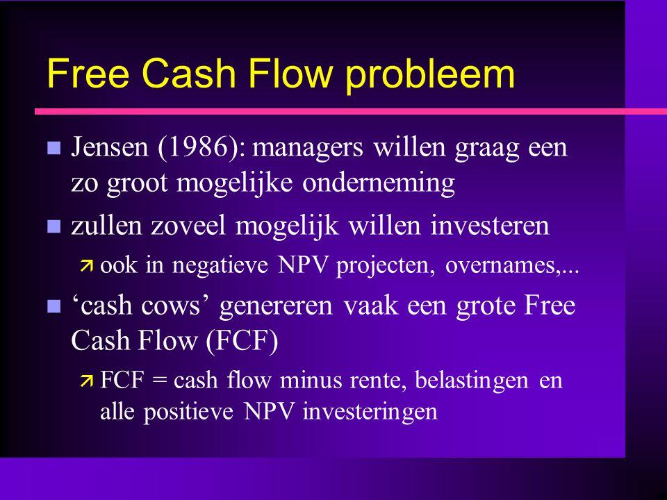 Free Cash Flow (2) n hoge FCF geeft managers alle ruimte voor nutteloze uitgaven en 'empire building' ä 'overinvestment' n hoge dividenduitkering vermindert het overinvestment probleem n hoge leverage heeft hetzelfde effect ä Kravis (KKR): 'debt tightens the company' ä lees Wruck: Sealed Airs special dividend