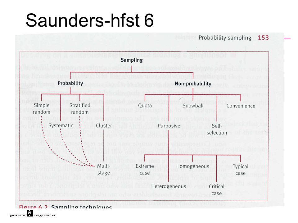 Saunders-hfst 6