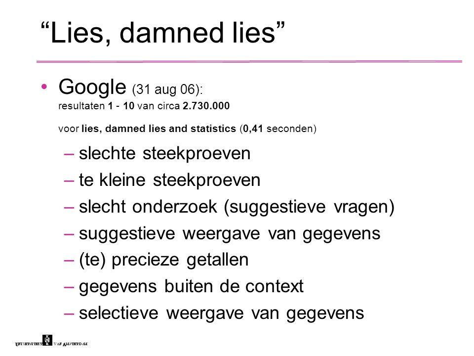 Lies, damned lies Google (31 aug 06): resultaten 1 - 10 van circa 2.730.000 voor lies, damned lies and statistics (0,41 seconden) –slechte steekproeven –te kleine steekproeven –slecht onderzoek (suggestieve vragen) –suggestieve weergave van gegevens –(te) precieze getallen –gegevens buiten de context –selectieve weergave van gegevens