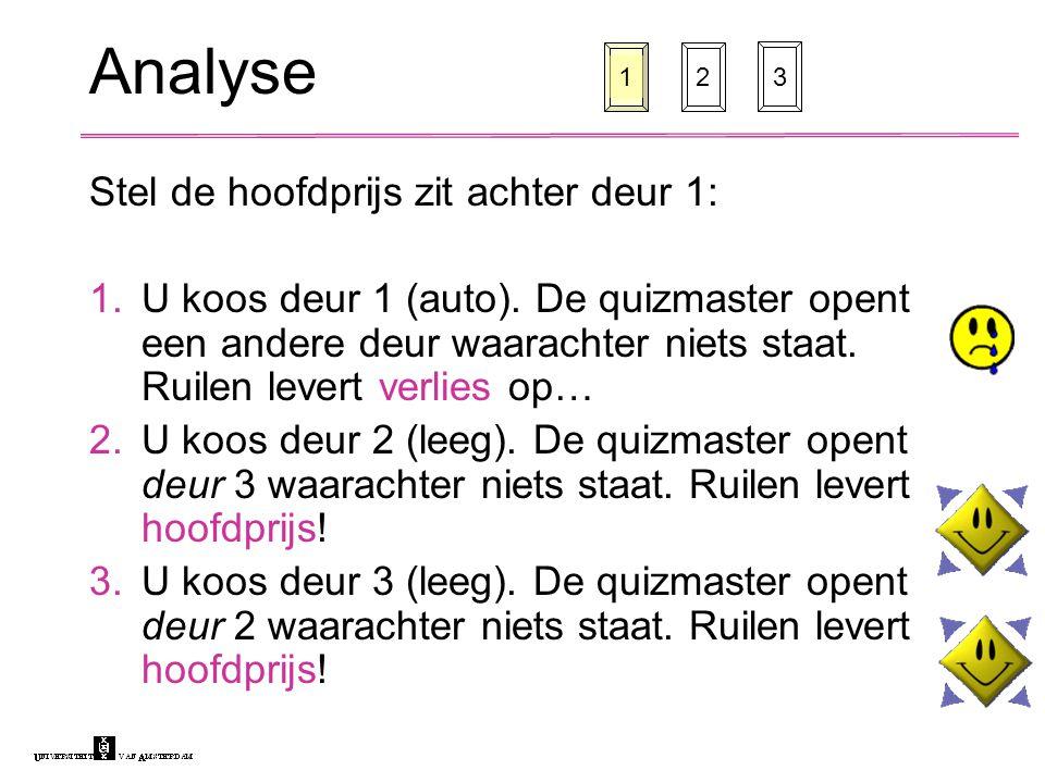 Analyse Stel de hoofdprijs zit achter deur 1: 1.U koos deur 1 (auto). De quizmaster opent een andere deur waarachter niets staat. Ruilen levert verlie