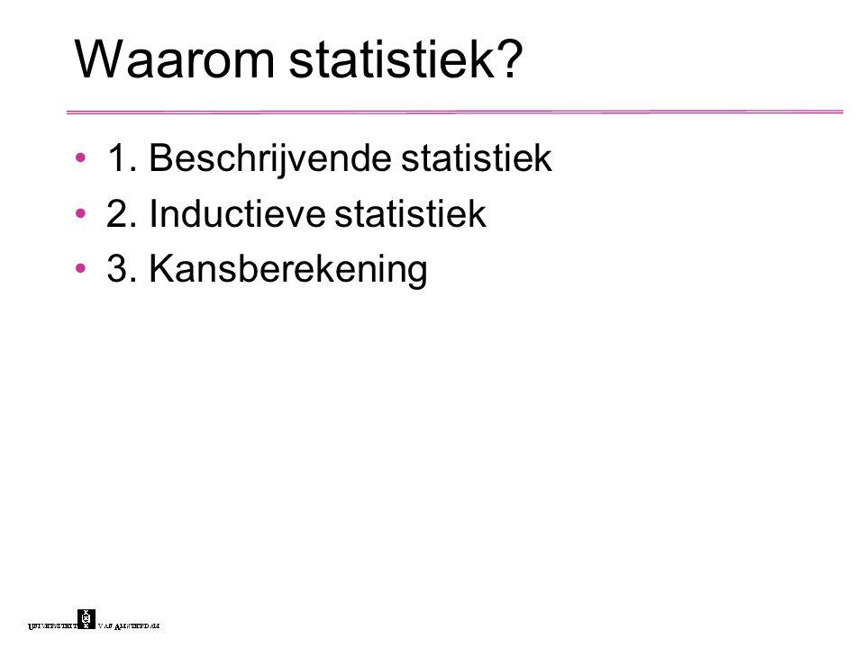 Waarom statistiek? 1. Beschrijvende statistiek 2. Inductieve statistiek 3. Kansberekening