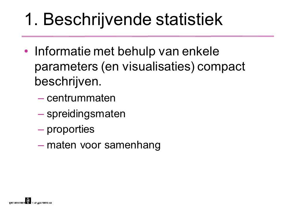 1. Beschrijvende statistiek Informatie met behulp van enkele parameters (en visualisaties) compact beschrijven. –centrummaten –spreidingsmaten –propor