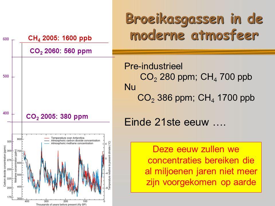 Ontstaan aarde Oeratmosfeer Precambium Devoon&Carboon Perm Trias en Jura Krijt Tertiair Pleistoceen Moderne atm.