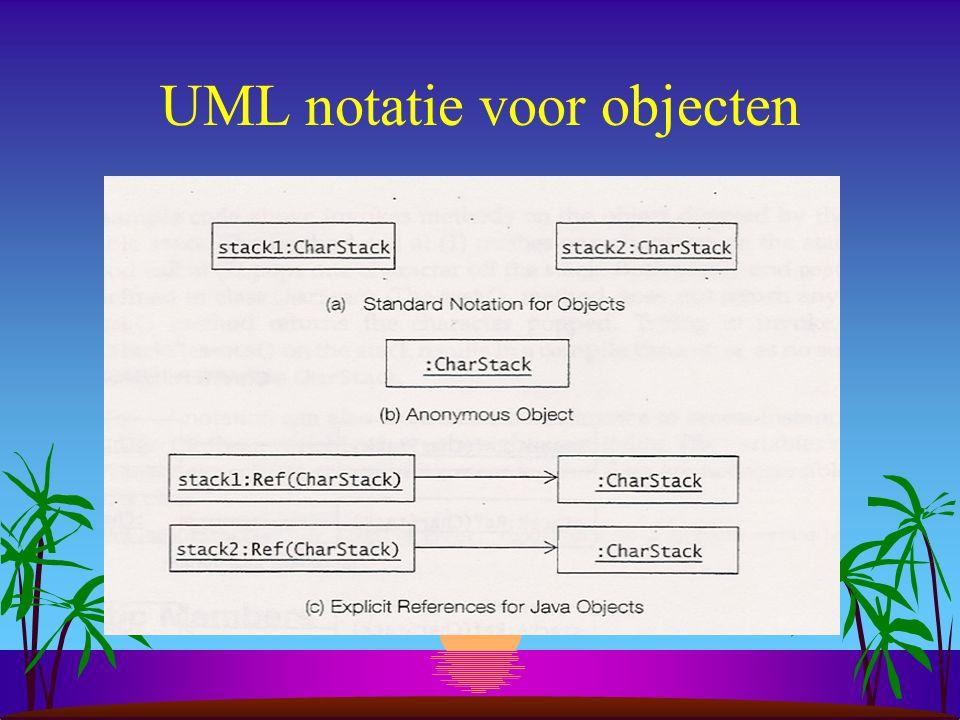 3. Objecten objectreferentie s object manipulatie dmv objectreferentie declaratie s stap 1: declaratie van de referentie CharStack stapel1, stapel2; o