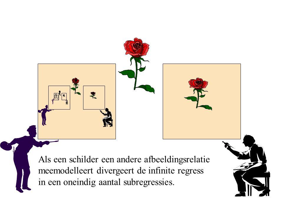 Als een schilder een andere afbeeldingsrelatie meemodelleert divergeert de infinite regress in een oneindig aantal subregressies.