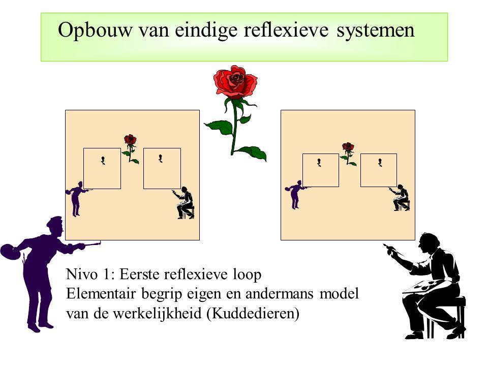 Nivo 1: Eerste reflexieve loop Elementair begrip eigen en andermans model van de werkelijkheid (Kuddedieren) Opbouw van eindige reflexieve systemen