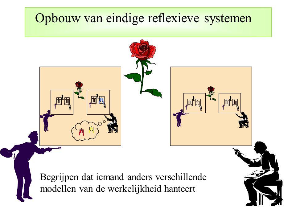 Opbouw van eindige reflexieve systemen Begrijpen dat iemand anders verschillende modellen van de werkelijkheid hanteert