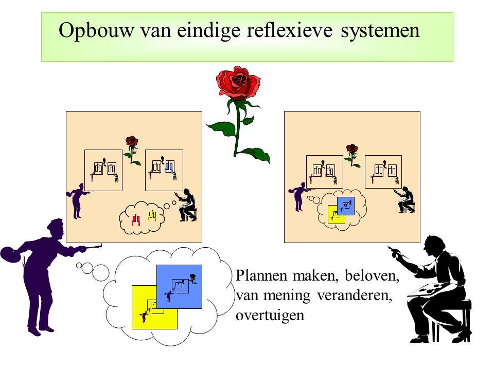 Opbouw van eindige reflexieve systemen Plannen maken, beloven, van mening veranderen, overtuigen
