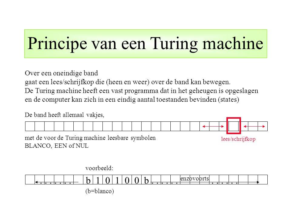 De band heeft allemaal vakjes, met de voor de Turing machine leesbare symbolen BLANCO, EEN of NUL Over een oneindige band gaat een lees/schrijfkop die