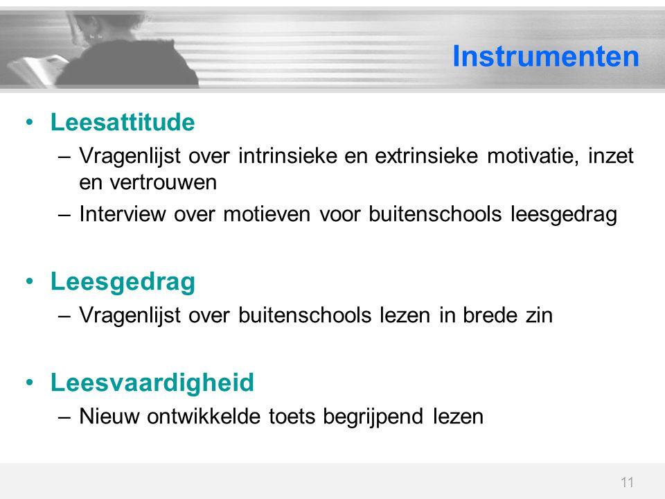 11 Instrumenten Leesattitude –Vragenlijst over intrinsieke en extrinsieke motivatie, inzet en vertrouwen –Interview over motieven voor buitenschools l