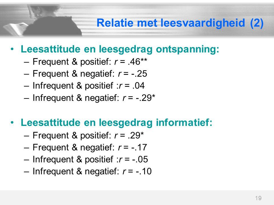 19 Relatie met leesvaardigheid (2) Leesattitude en leesgedrag ontspanning: –Frequent & positief: r =.46** –Frequent & negatief: r = -.25 –Infrequent &