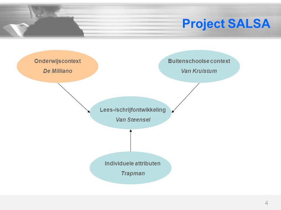 4 Project SALSA Lees-/schrijfontwikkeling Van Steensel Onderwijscontext De Milliano Buitenschoolse context Van Kruistum Individuele attributen Trapman