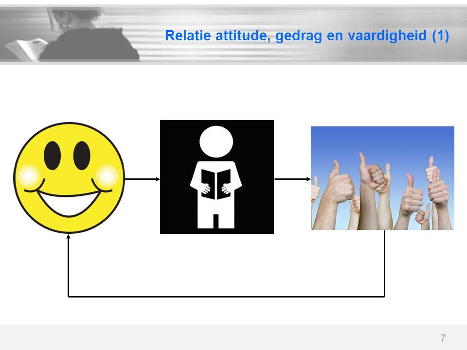 Relatie attitude, gedrag en vaardigheid (1) 7