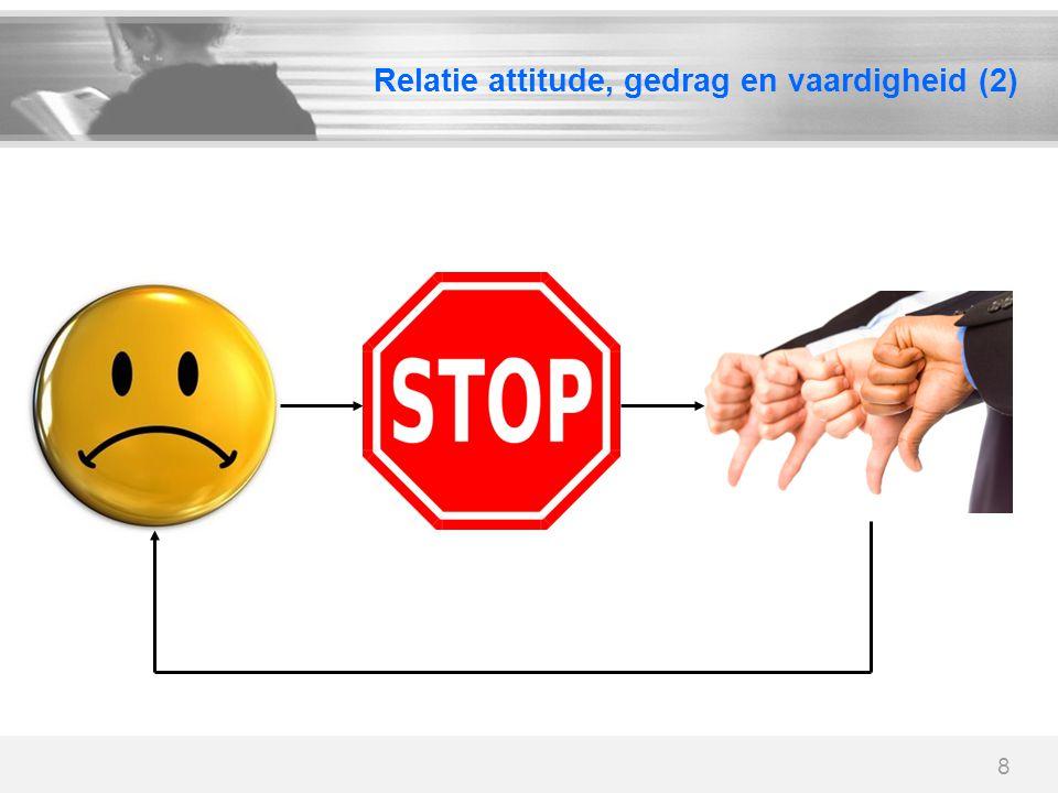 Relatie attitude, gedrag en vaardigheid (2) 8