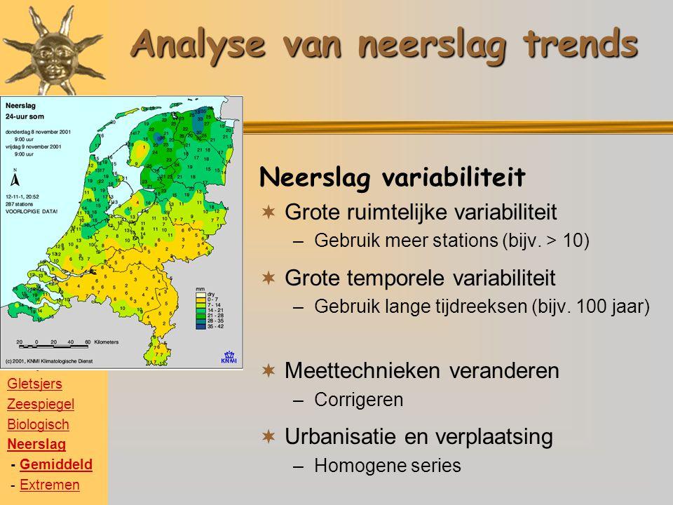 Temperatuur Poolijs Gletsjers Zeespiegel Biologisch Neerslag - GemiddeldGemiddeld - ExtremenExtremen Analyse van neerslag trends Neerslag variabiliteit  Grote ruimtelijke variabiliteit –Gebruik meer stations (bijv.