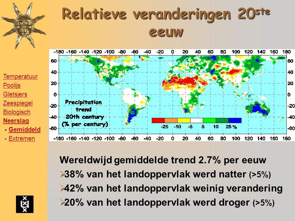 Relatieve veranderingen 20 ste eeuw Wereldwijd gemiddelde trend 2.7% per eeuw  38% van het landoppervlak werd natter (>5%)  42% van het landoppervlak weinig verandering  20% van het landoppervlak werd droger (>5%) Temperatuur Poolijs Gletsjers Zeespiegel Biologisch Neerslag - GemiddeldGemiddeld - ExtremenExtremen