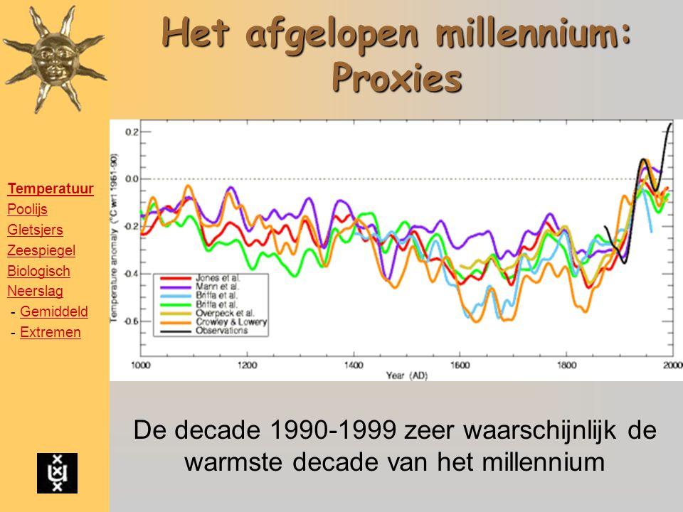 Het afgelopen millennium: Proxies De decade 1990-1999 zeer waarschijnlijk de warmste decade van het millennium Temperatuur Poolijs Gletsjers Zeespiegel Biologisch Neerslag - GemiddeldGemiddeld - ExtremenExtremen
