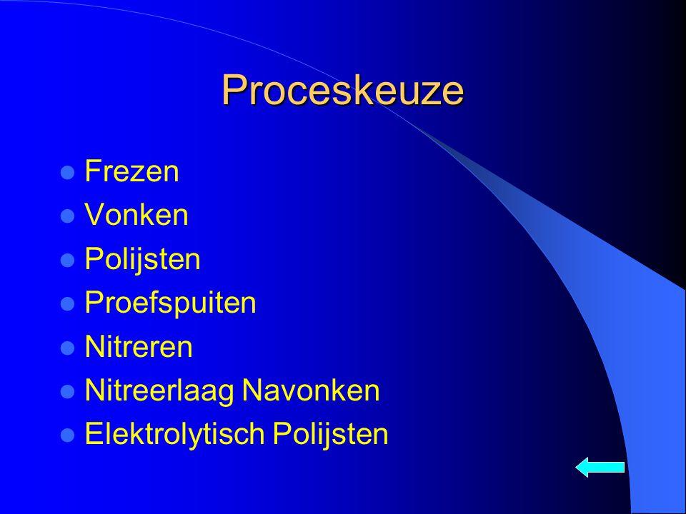 Proceskeuze Frezen Vonken Polijsten Proefspuiten Nitreren Nitreerlaag Navonken Elektrolytisch Polijsten