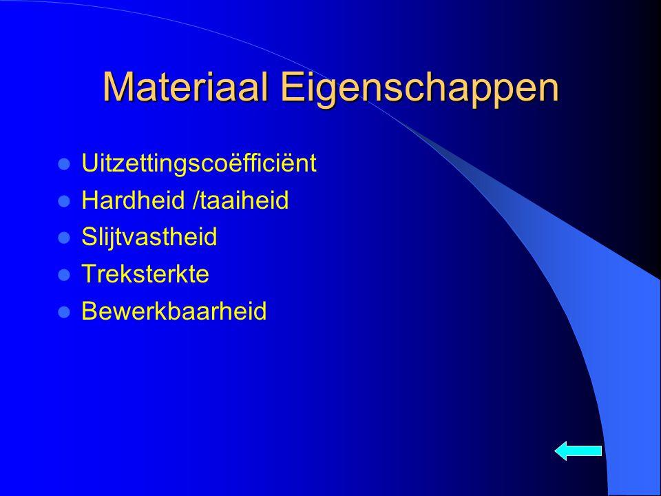 Materiaal Eigenschappen Uitzettingscoëfficiënt Hardheid /taaiheid Slijtvastheid Treksterkte Bewerkbaarheid