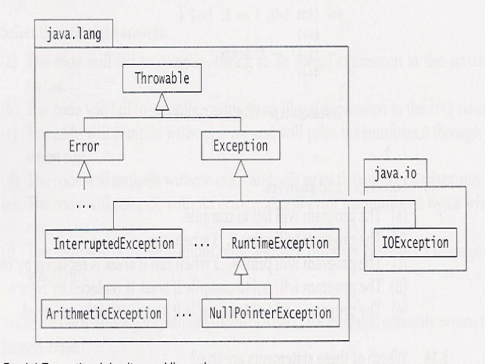 Throwable subklassen s Error –bv.