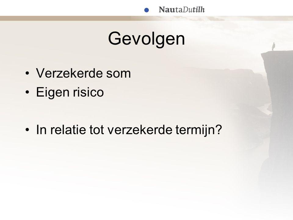 Gevolgen Verzekerde som Eigen risico In relatie tot verzekerde termijn?