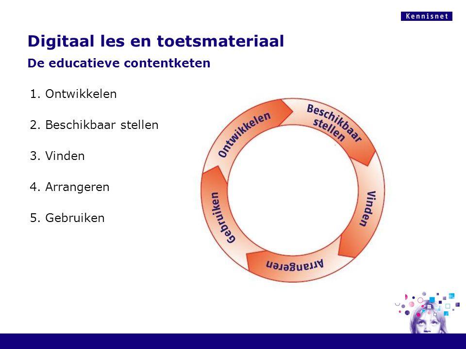 Digitaal les en toetsmateriaal De educatieve contentketen 1.