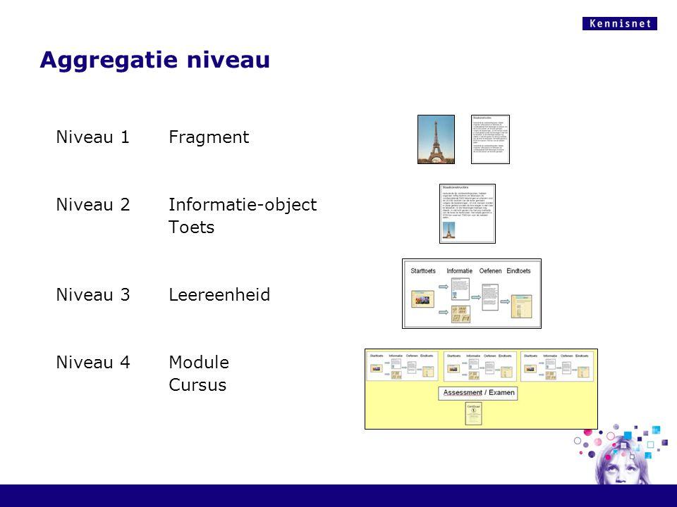 Aggregatie niveau Niveau 1Fragment Niveau 2 Informatie-object Toets Niveau 3 Leereenheid Niveau 4 Module Cursus