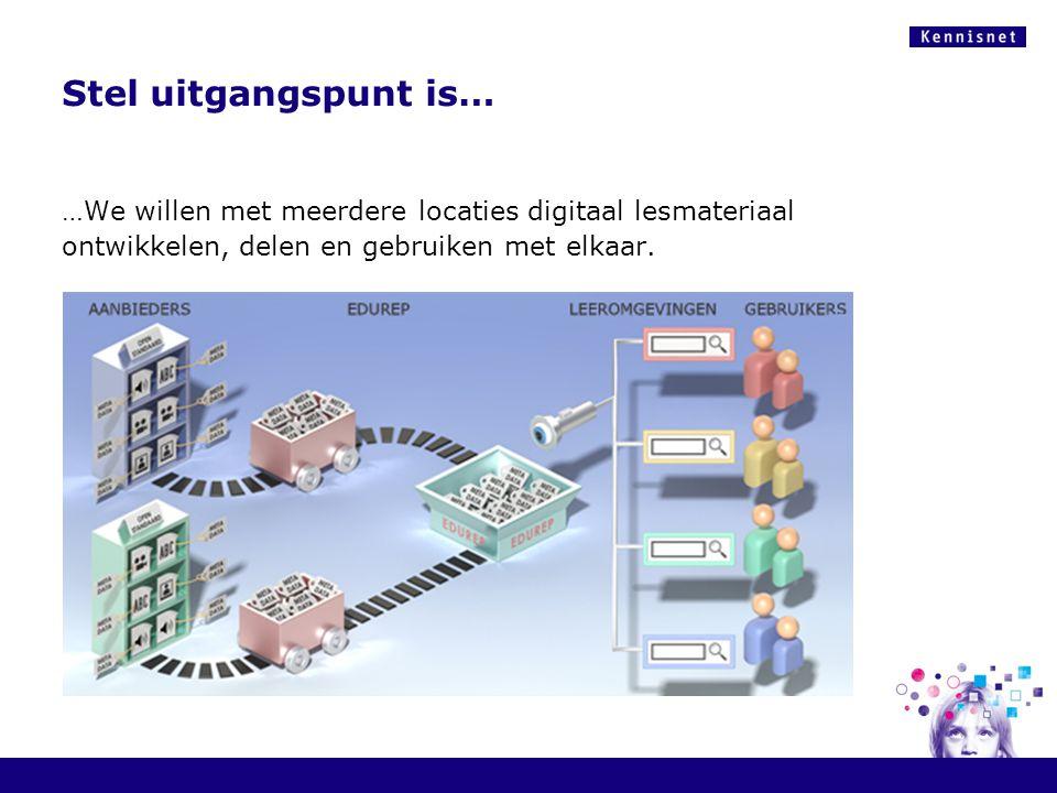 Stel uitgangspunt is… …We willen met meerdere locaties digitaal lesmateriaal ontwikkelen, delen en gebruiken met elkaar.