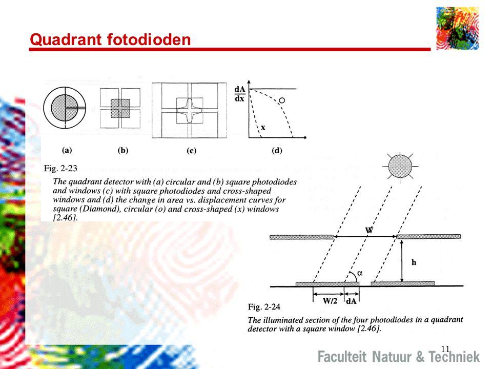 11 Quadrant fotodioden