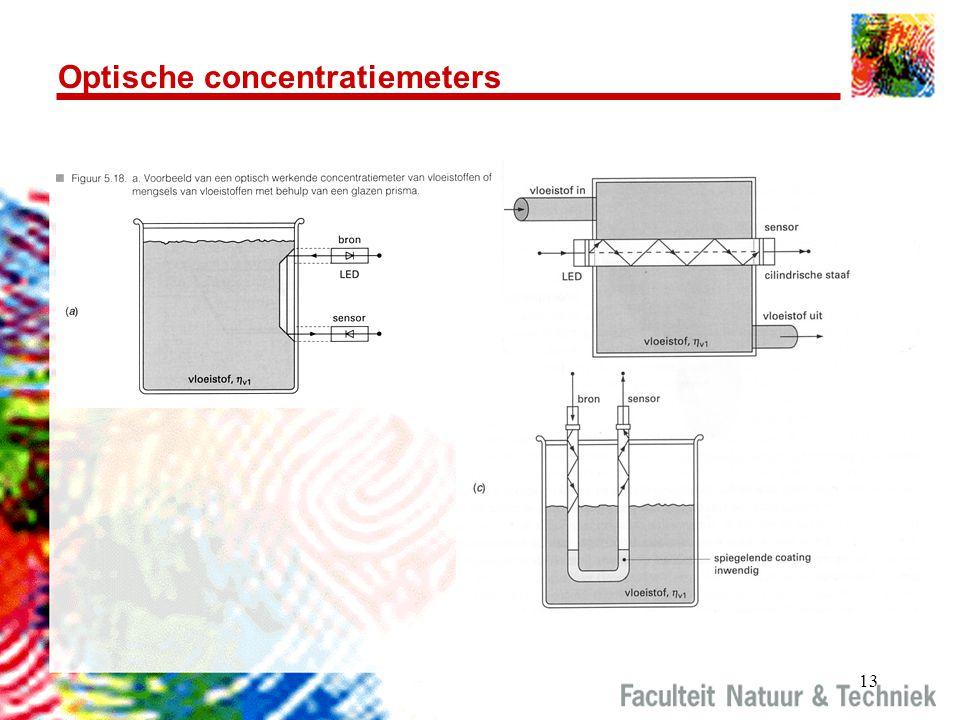 13 Optische concentratiemeters