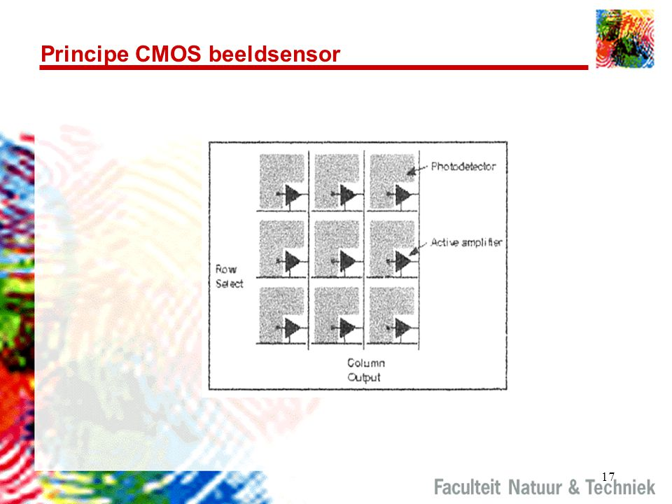 17 Principe CMOS beeldsensor