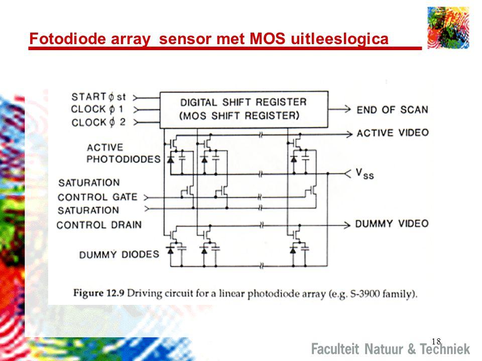 18 Fotodiode array sensor met MOS uitleeslogica
