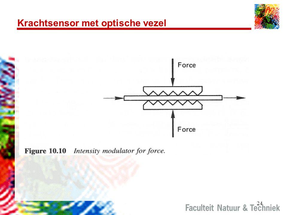24 Krachtsensor met optische vezel