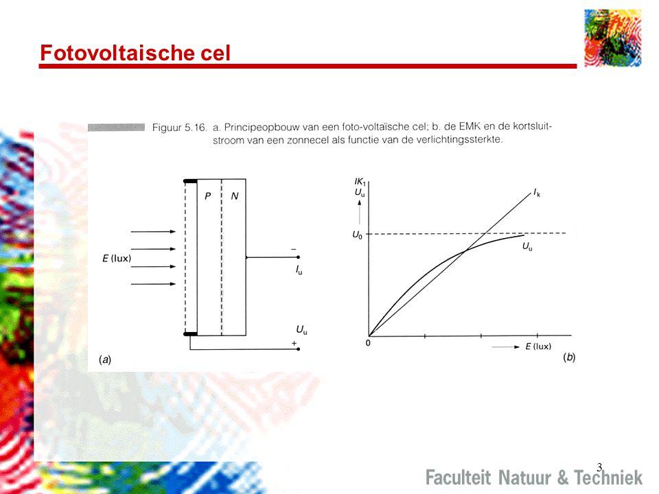 3 Fotovoltaische cel