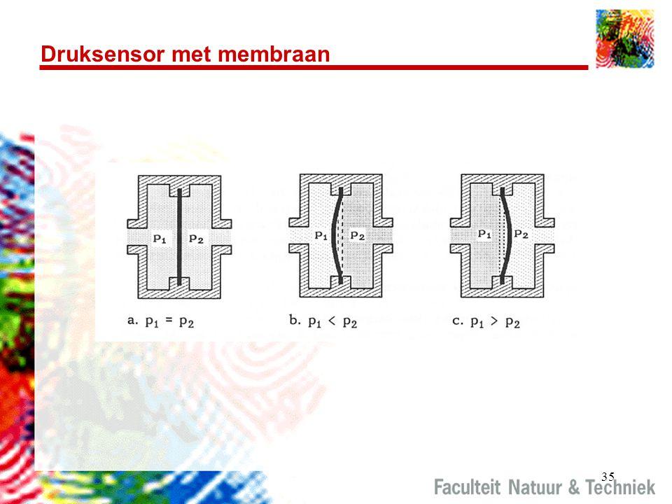 35 Druksensor met membraan