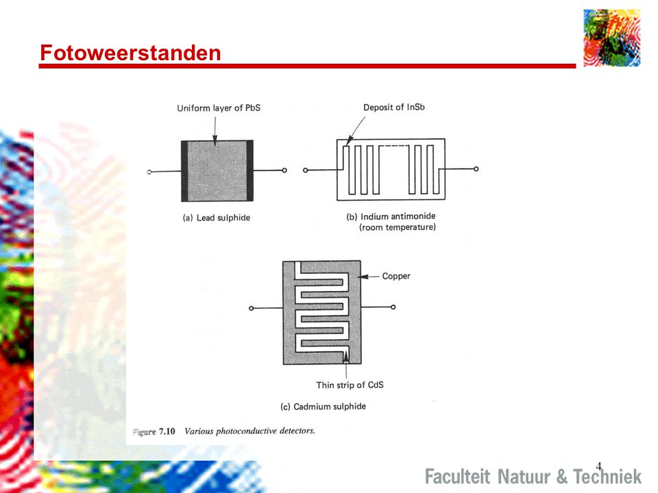 15 Uitlezing CCD