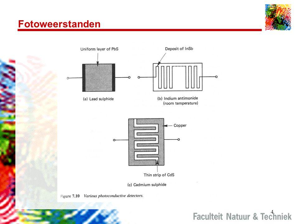 75 Phase Locked Loop (PLL) Loop-filter Faseverschil- detector VCOresonator Invloed van buiten regelaar proces f in f out