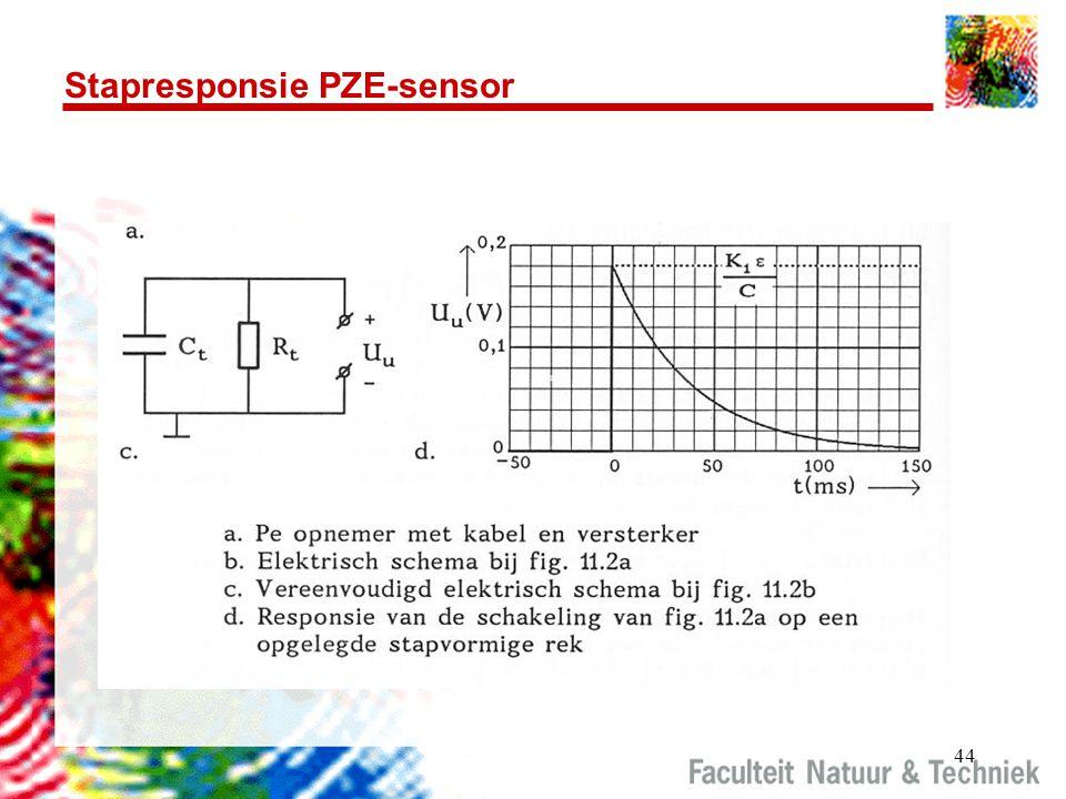 44 Stapresponsie PZE-sensor