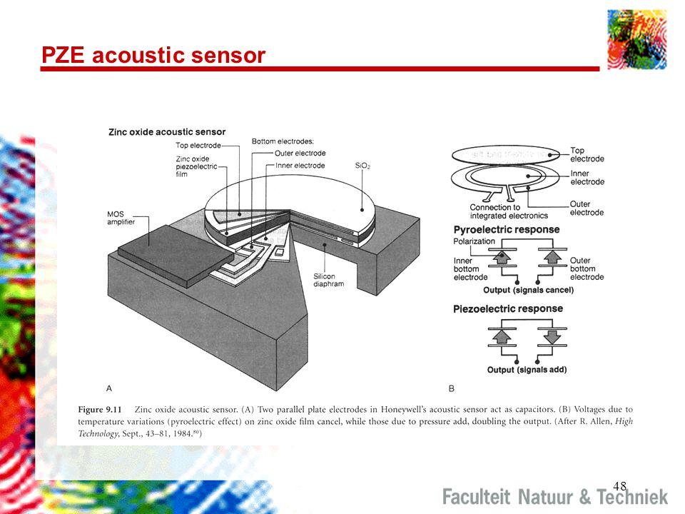48 PZE acoustic sensor